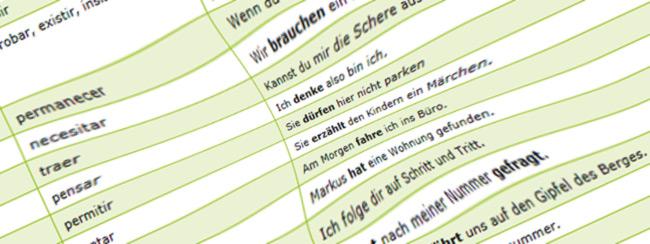 Los 50 verbos más comunes en alemán - El alemanista