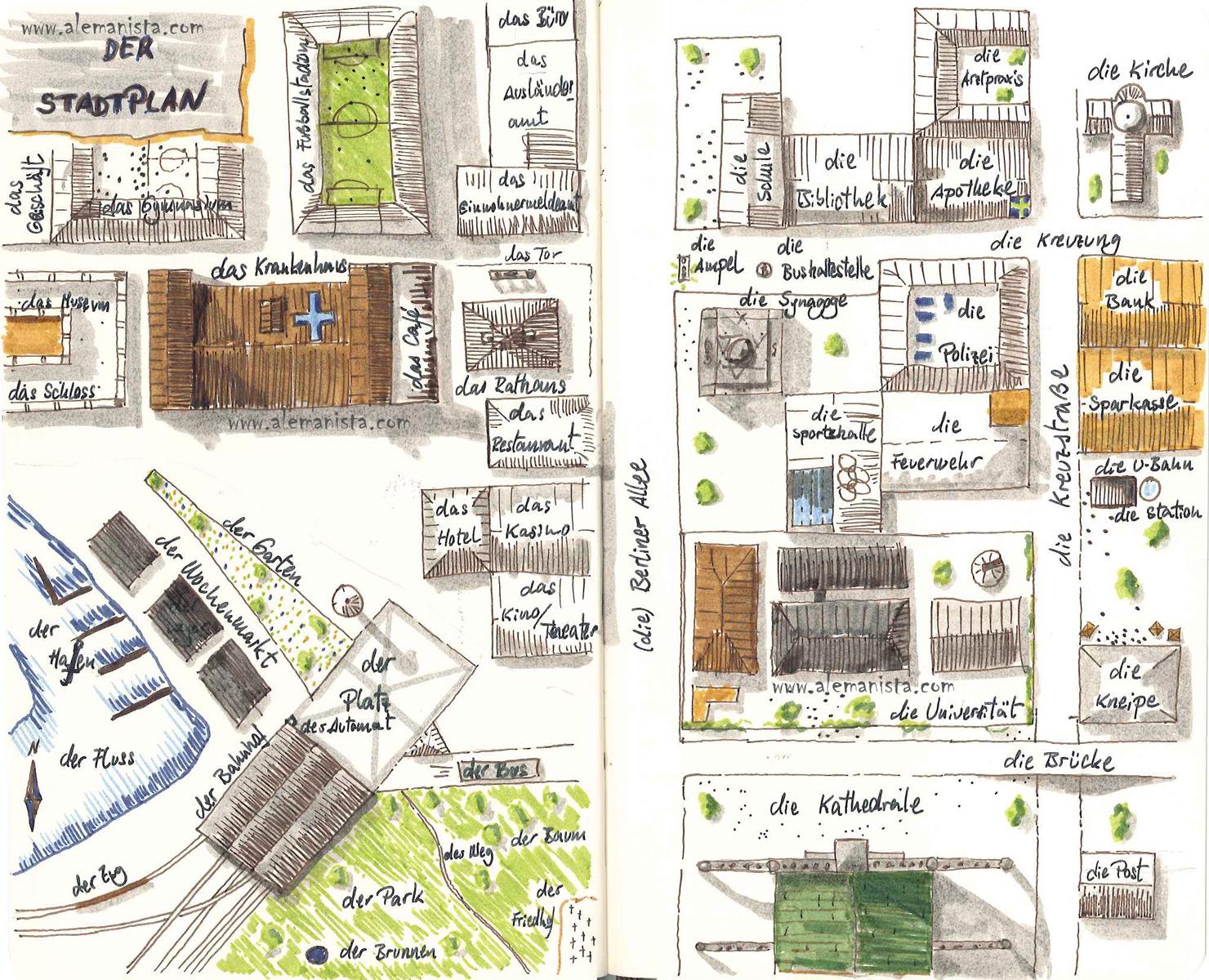 Vocabulario en alemán: la ciudad - El alemanista