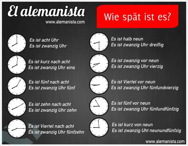Las horas en alemán